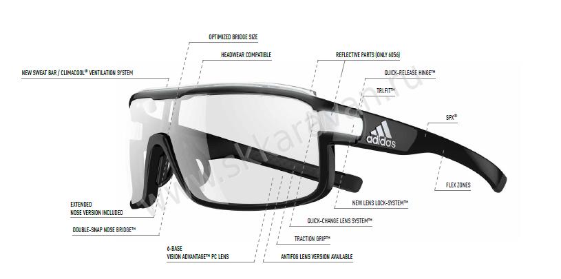 описание очки